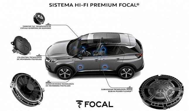 Imagen Sistema de sonido Focal en el nuevo Peugeot 3008