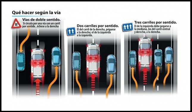 Imagen Como reaccionar ante un vehículo de emergencia